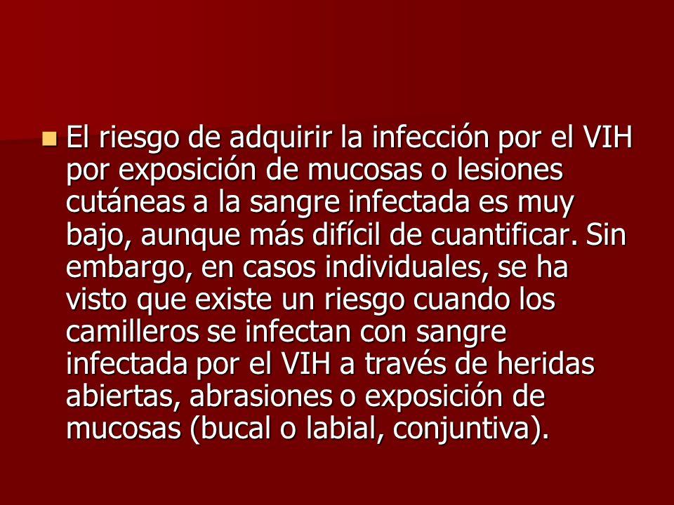El riesgo de adquirir la infección por el VIH por exposición de mucosas o lesiones cutáneas a la sangre infectada es muy bajo, aunque más difícil de c