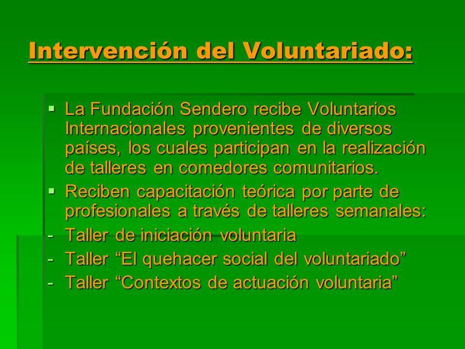 Intervención del Voluntariado: La Fundación Sendero recibe Voluntarios Internacionales provenientes de diversos países, los cuales participan en la re