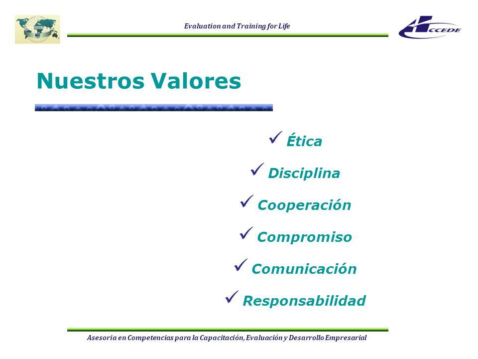 Evaluation and Training for Life Asesoria en Competencias para la Capacitación, Evaluación y Desarrollo Empresarial Nuestros Valores Ética Disciplina