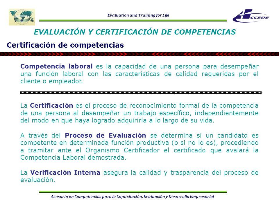 Evaluation and Training for Life Asesoria en Competencias para la Capacitación, Evaluación y Desarrollo Empresarial Proceso de evaluación EVALUACIÓN Y CERTIFICACIÓN DE COMPETENCIAS Evaluación de competencias Verificación interna de procesos de evaluación Laborales Institucionales de Empresa ó Asociación CERTIFICACIÓN EVALUACIÓN CAPACITACIÓN DIAGNÓSTICO SE SOLICITA LA EVALUACIÓN