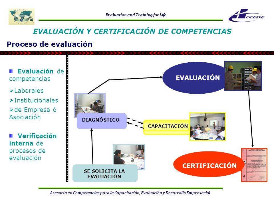 Evaluation and Training for Life Asesoria en Competencias para la Capacitación, Evaluación y Desarrollo Empresarial Proceso de evaluación EVALUACIÓN Y