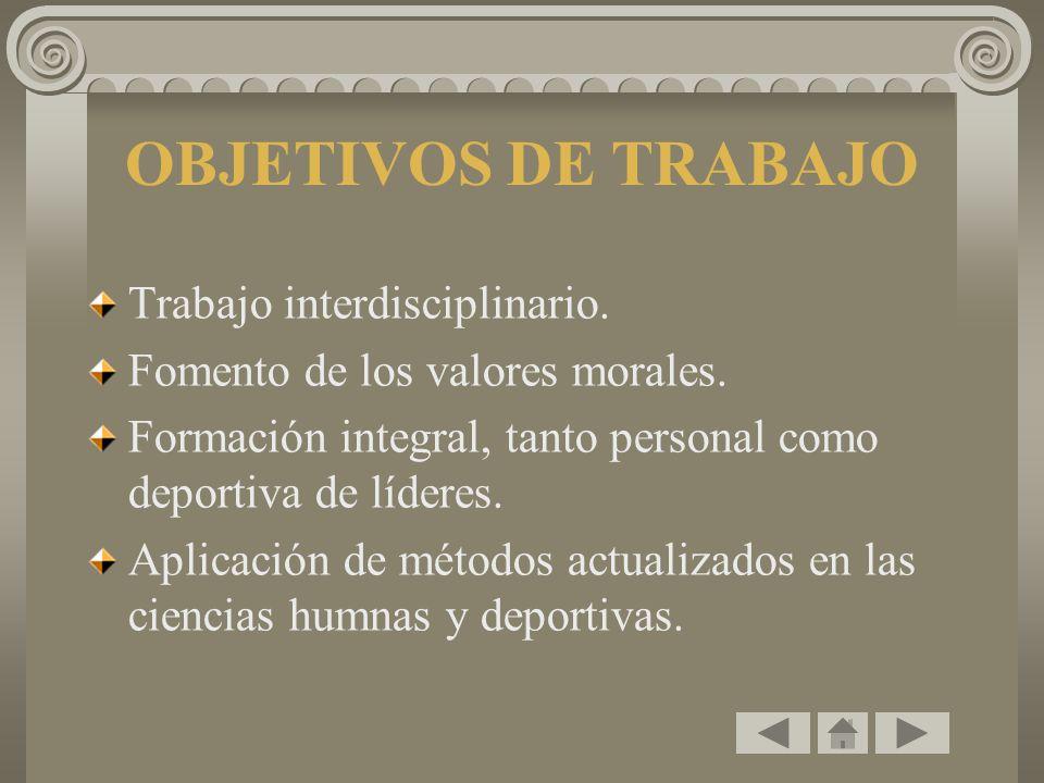 OBJETIVOS DE TRABAJO Trabajo interdisciplinario. Fomento de los valores morales. Formación integral, tanto personal como deportiva de líderes. Aplicac