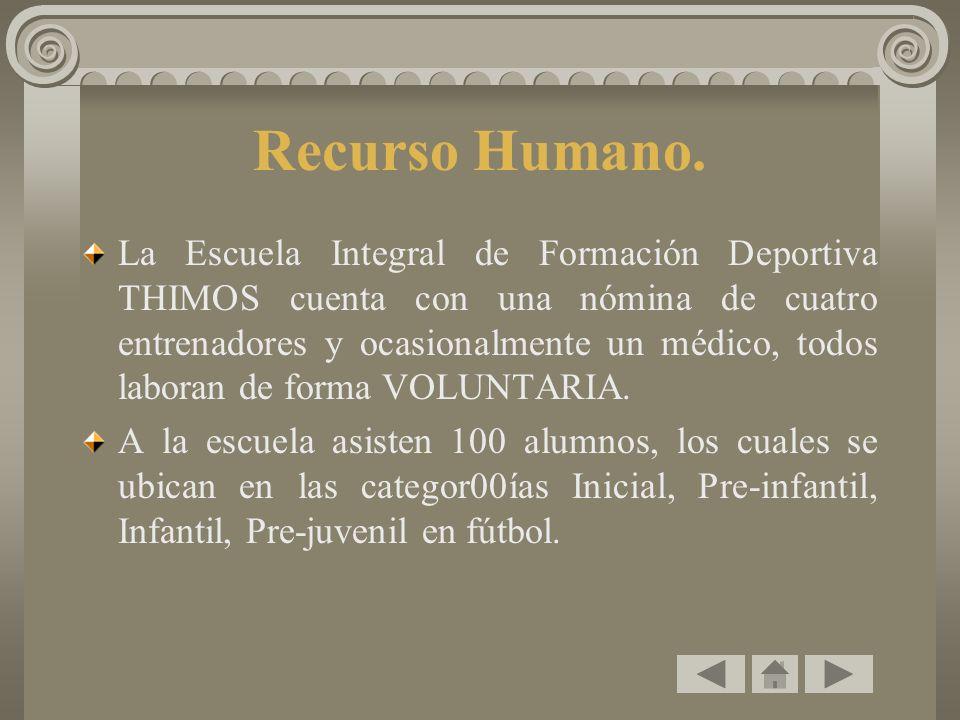 Recurso Humano. La Escuela Integral de Formación Deportiva THIMOS cuenta con una nómina de cuatro entrenadores y ocasionalmente un médico, todos labor