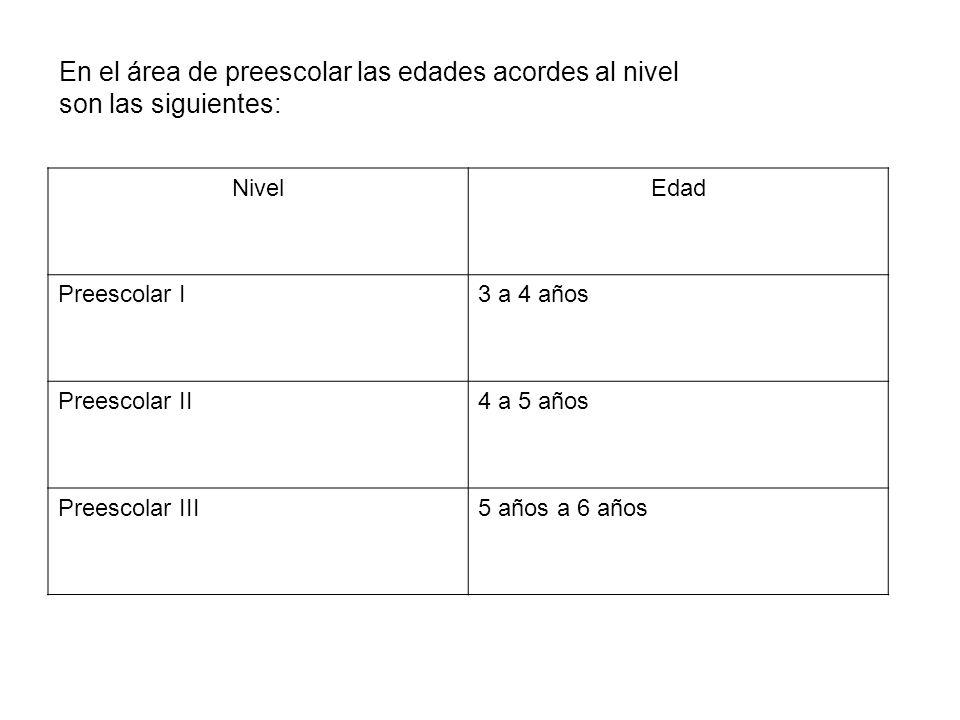 En el área de preescolar las edades acordes al nivel son las siguientes: NivelEdad Preescolar I3 a 4 años Preescolar II4 a 5 años Preescolar III5 años