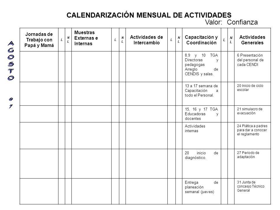 Jornadas de Trabajo con Papá y Mamá L NLNL Muestras Externas e Internas L NLNL Actividades de Intercambio L NLNL Capacitación y Coordinación L NLNL Ac