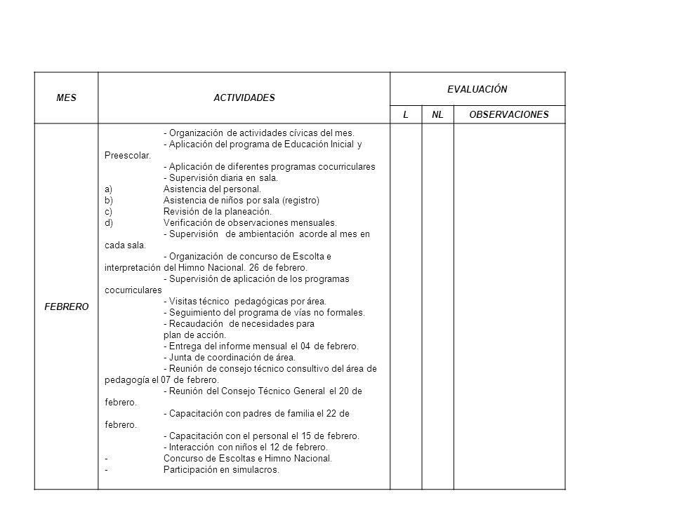 MESACTIVIDADES EVALUACIÓN LNLOBSERVACIONES FEBRERO - Organización de actividades cívicas del mes. - Aplicación del programa de Educación Inicial y Pre