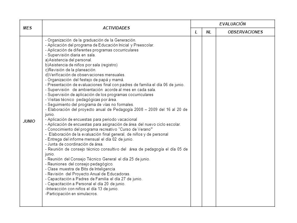 MESACTIVIDADES EVALUACIÓN LNLOBSERVACIONES JUNIO - Organización de la graduación de la Generación. - Aplicación del programa de Educación Inicial y Pr