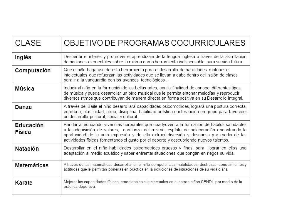 CLASEOBJETIVO DE PROGRAMAS COCURRICULARES Inglés Despertar el interés y promover el aprendizaje de la lengua inglesa a través de la asimilación de noc