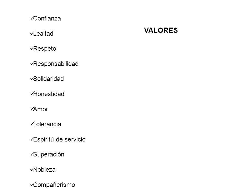 MESACTIVIDADES EVALUACIÓN LNLOBSERVACIONES JULIO - Organización de actividades del mes.