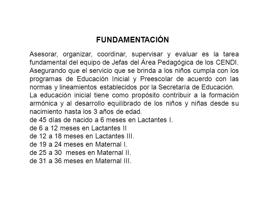 MESACTIVIDADES EVALUACIÓN LNLOBSERVACIONES OCTUB RE - Organización de actividades cívicas del mes.