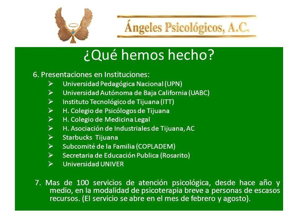 ¿Qué hemos hecho? 6. Presentaciones en Instituciones: Universidad Pedagógica Nacional (UPN) Universidad Autónoma de Baja California (UABC) Instituto T