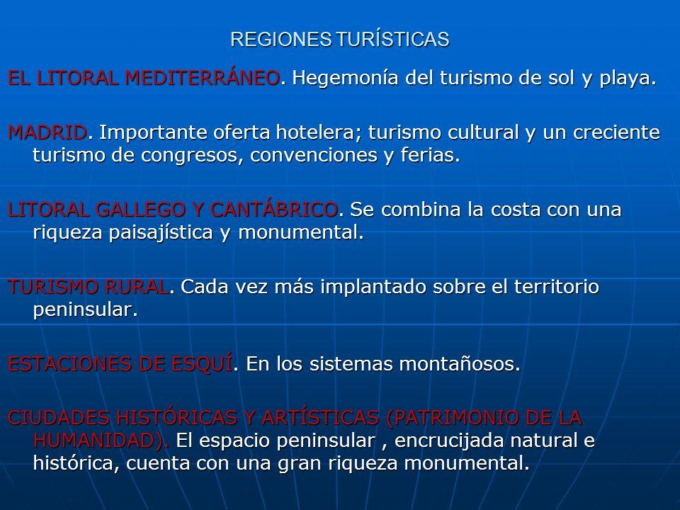 EL LITORAL MEDITERRÁNEO. Hegemonía del turismo de sol y playa. MADRID. Importante oferta hotelera; turismo cultural y un creciente turismo de congreso