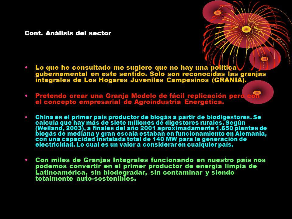 Q.Cronograma actividades para establecimiento de la Granja.