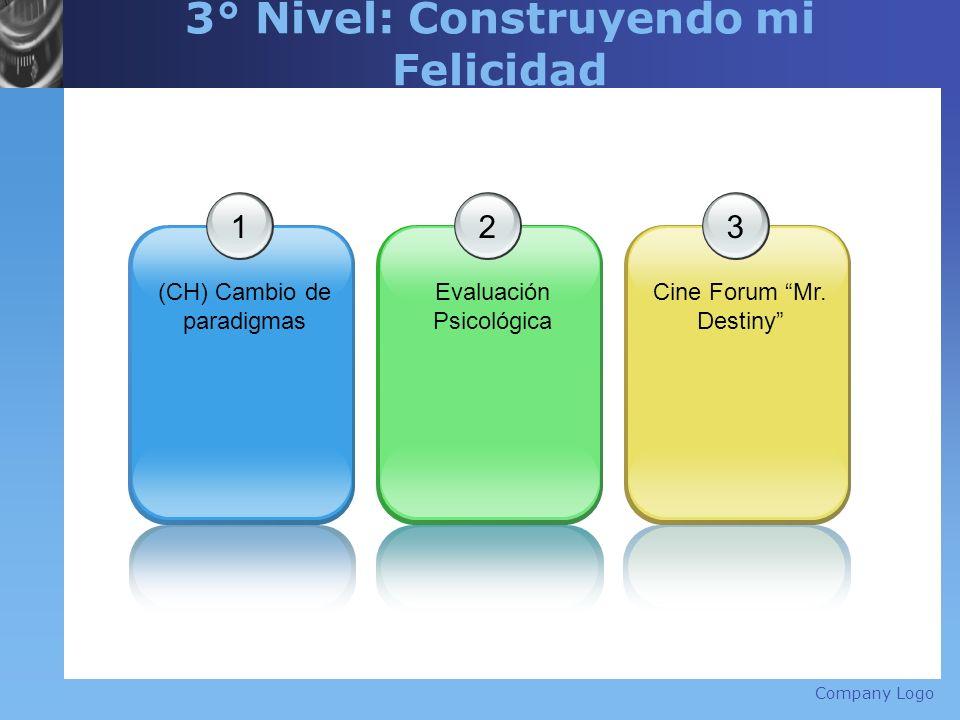 Company Logo 3° Nivel: Construyendo mi Felicidad 1 (CH) Cambio de paradigmas 2 Evaluación Psicológica 3 Cine Forum Mr. Destiny