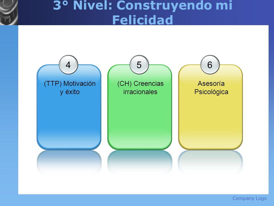 Company Logo 3° Nivel: Construyendo mi Felicidad 4 (TTP) Motivación y éxito 5 (CH) Creencias irracionales 6 Asesoría Psicológica