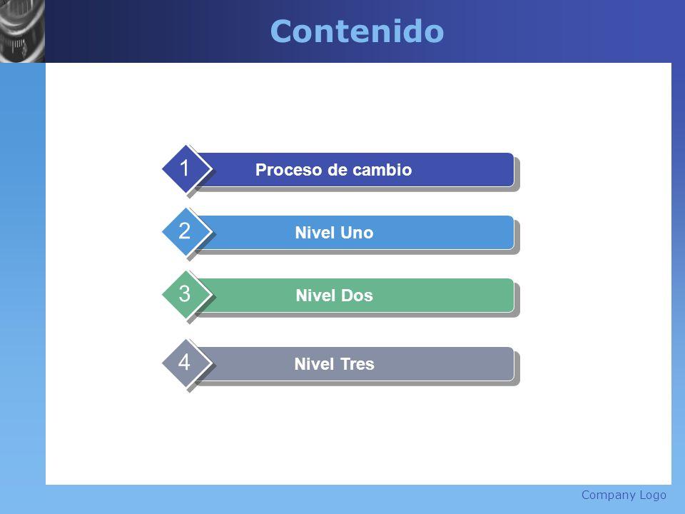 Company Logo Contenido Proceso de cambio 1 Nivel Uno 2 Nivel Dos 3 Nivel Tres 4