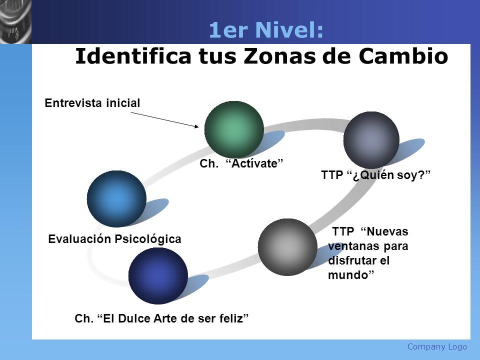 Company Logo 1er Nivel: Identifica tus Zonas de Cambio Evaluación Psicológica Ch. Actívate TTP ¿Quién soy? TTP Nuevas ventanas para disfrutar el mundo