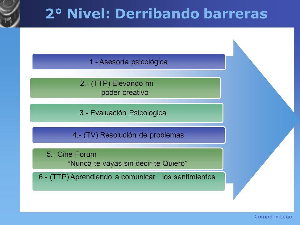 Company Logo 2° Nivel: Derribando barreras 1.- Asesoría psicológica 2.- (TTP) Elevando mi poder creativo 3.- Evaluación Psicológica 4.- (TV) Resolució