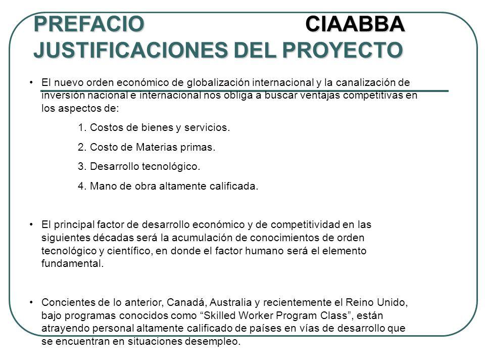 PREFACIO CIAABBA JUSTIFICACIONES DEL PROYECTO El nuevo orden económico de globalización internacional y la canalización de inversión nacional e intern