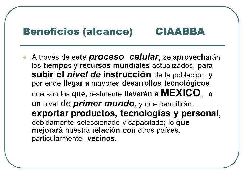 Beneficios (alcance) CIAABBA A través de este proceso celular, se aprovecharán los tiempos y recursos mundiales actualizados, para subir el nivel de i
