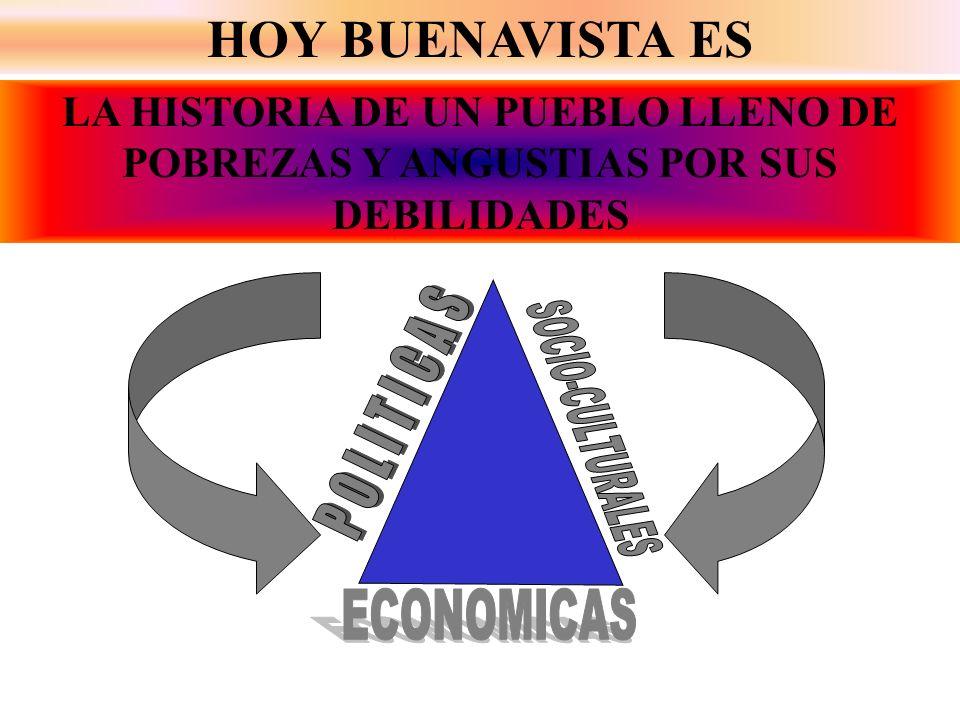 ECONOMIA DE SUBSISTENCIA:REBUSQUE Y JORNALEO. ACTIVIDAD ECONOMICA COMERCIAL E INFORMAL.