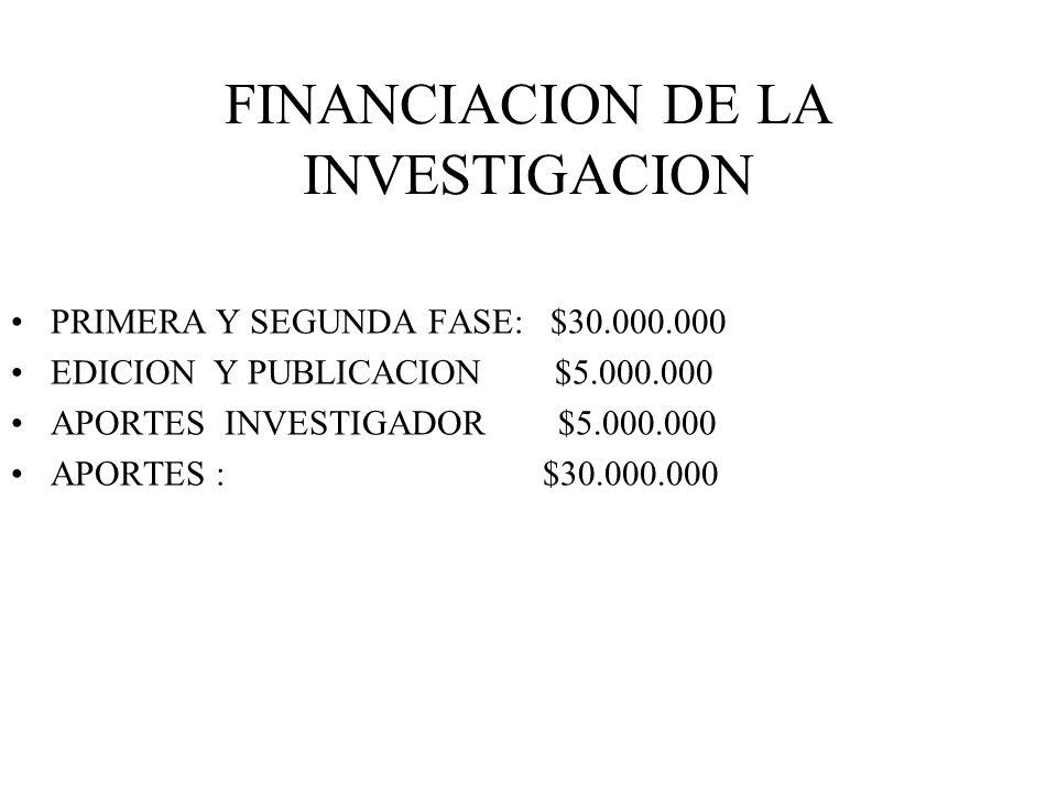 COSTOS DE LA INVESTIGACION PRIMERA FASE: (1950-2000) $20.000.000 SEGUNDA FASE:(2001-2009) $10.000.000 EDICION Y PUBLICACION 500 EJEMPLARES $5.000.000 TOTAL COSTOS $35.000.000