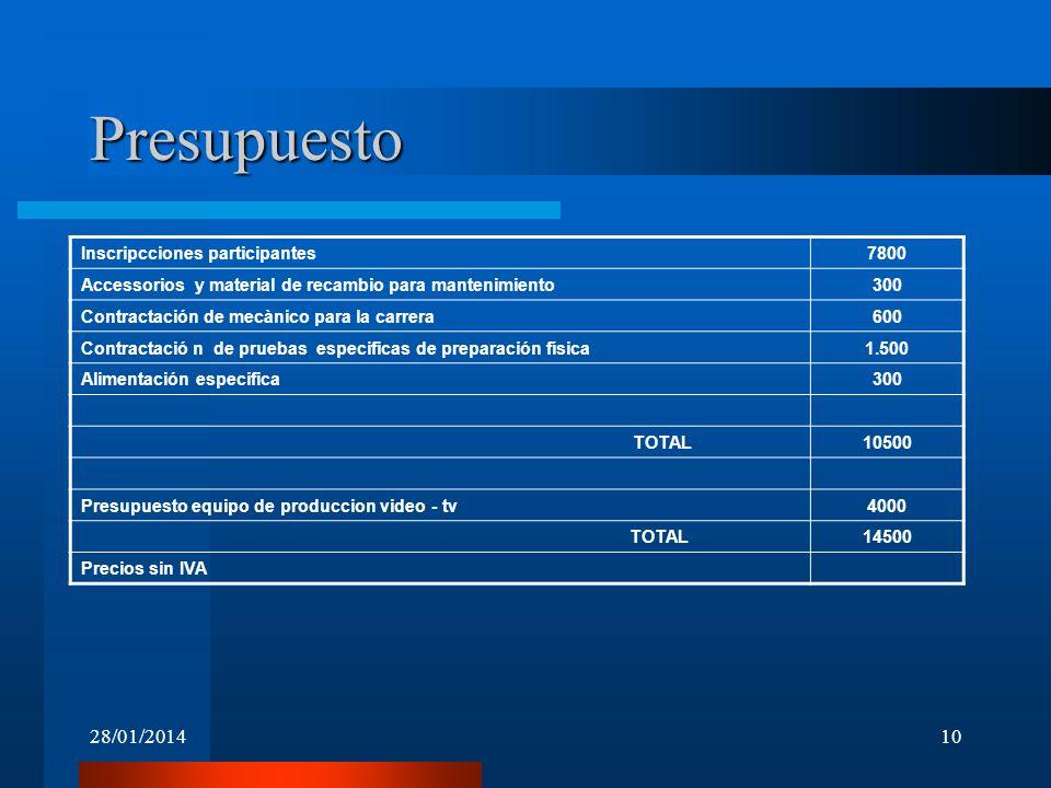28/01/201410 Presupuesto Inscripcciones participantes7800 Accessorios y material de recambio para mantenimiento300 Contractación de mecànico para la c