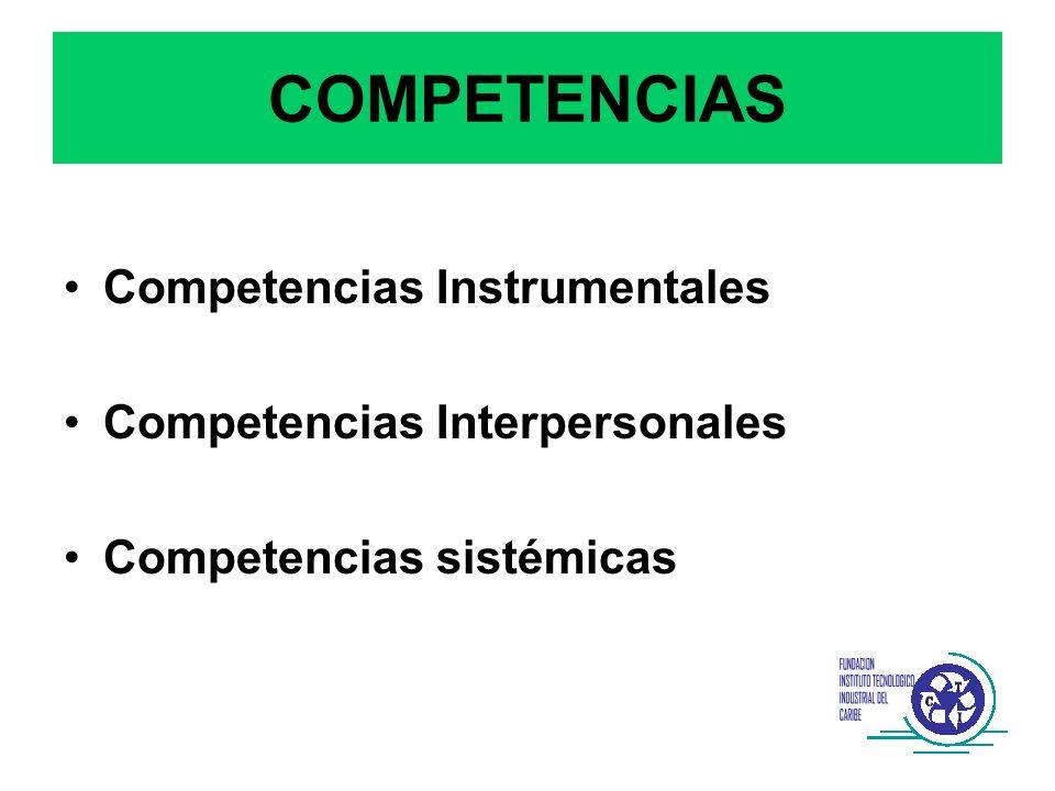 COMPETENCIAS Competencias Instrumentales Competencias Interpersonales Competencias sistémicas