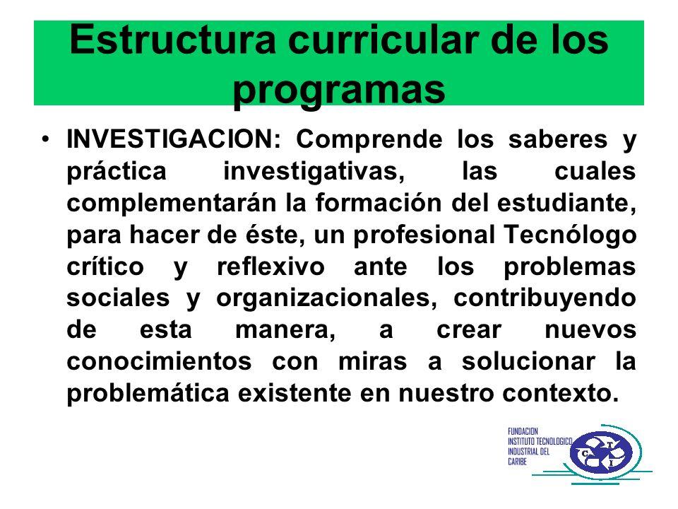 Estructura curricular de los programas INVESTIGACION: Comprende los saberes y práctica investigativas, las cuales complementarán la formación del estu