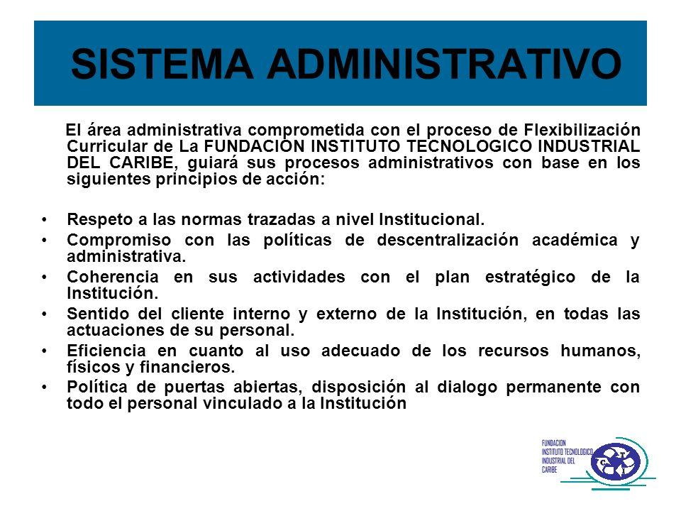 SISTEMA ADMINISTRATIVO El área administrativa comprometida con el proceso de Flexibilización Curricular de La FUNDACION INSTITUTO TECNOLOGICO INDUSTRI