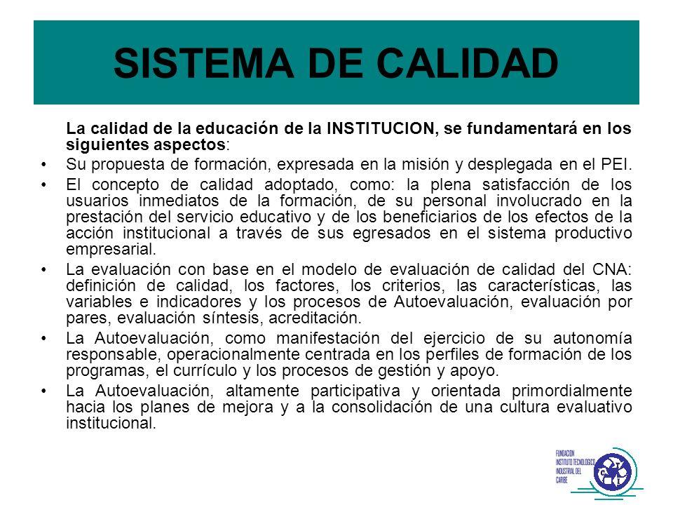 SISTEMA DE CALIDAD La calidad de la educación de la INSTITUCION, se fundamentará en los siguientes aspectos: Su propuesta de formación, expresada en l