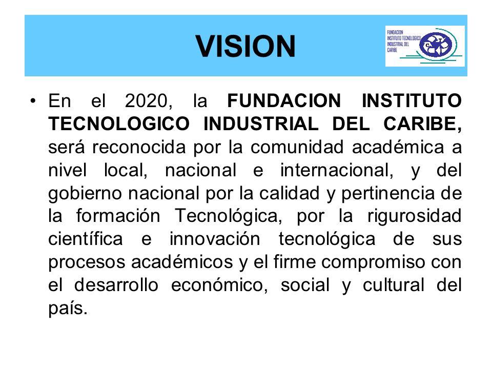 VISION En el 2020, la FUNDACION INSTITUTO TECNOLOGICO INDUSTRIAL DEL CARIBE, será reconocida por la comunidad académica a nivel local, nacional e inte