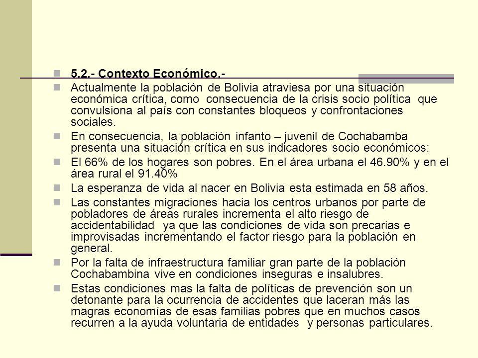 5.2.- Contexto Económico.- Actualmente la población de Bolivia atraviesa por una situación económica crítica, como consecuencia de la crisis socio política que convulsiona al país con constantes bloqueos y confrontaciones sociales.