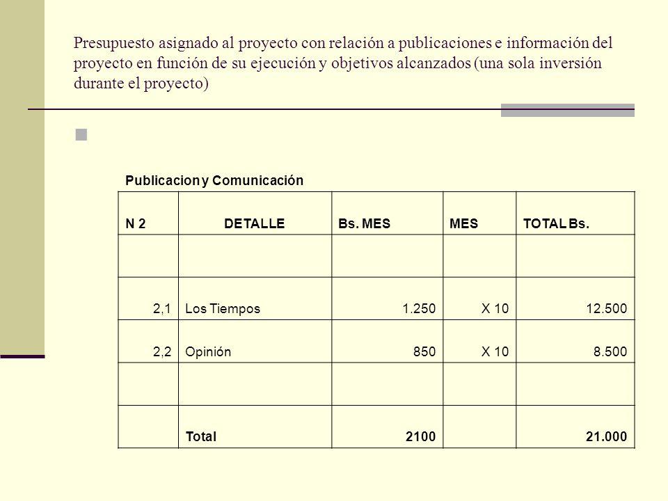 Presupuesto asignado al proyecto con relación a publicaciones e información del proyecto en función de su ejecución y objetivos alcanzados (una sola inversión durante el proyecto) Publicacion y Comunicación N 2DETALLEBs.