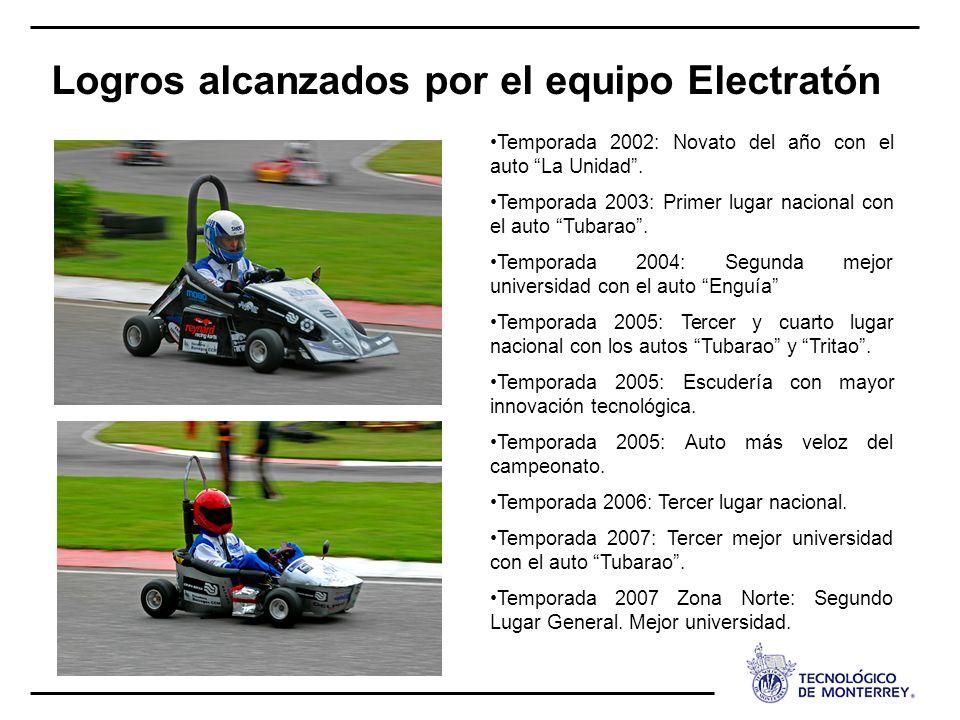 Logros alcanzados por el equipo Electratón Temporada 2002: Novato del año con el auto La Unidad. Temporada 2003: Primer lugar nacional con el auto Tub