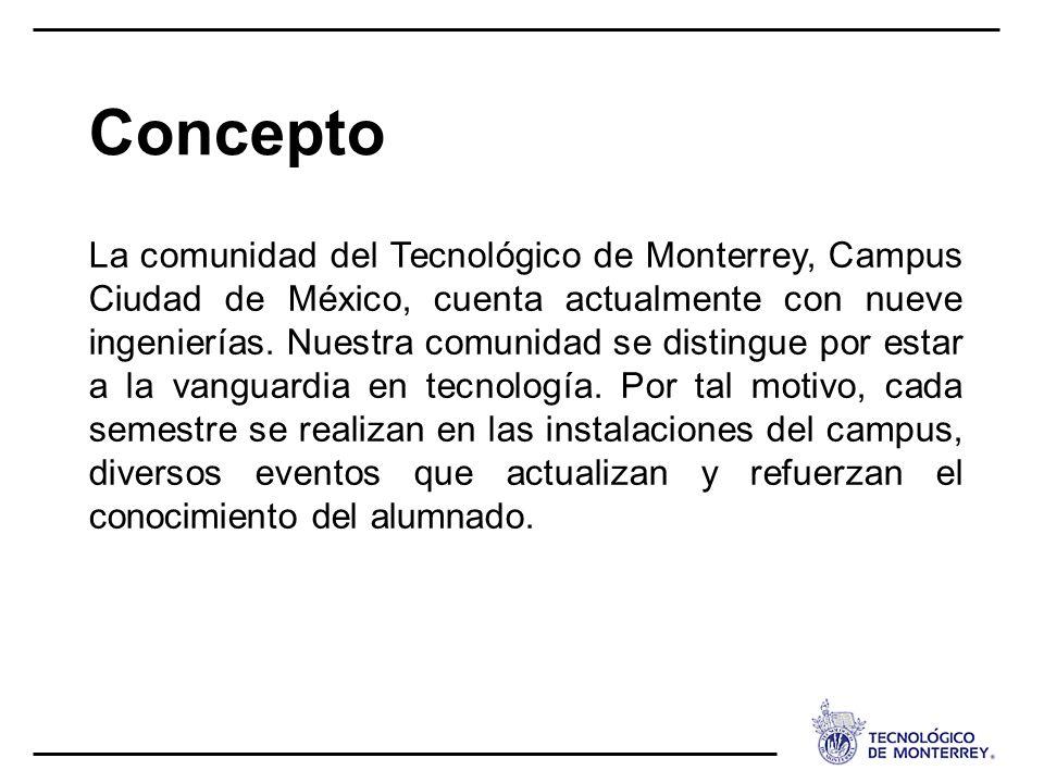 La comunidad del Tecnológico de Monterrey, Campus Ciudad de México, cuenta actualmente con nueve ingenierías.