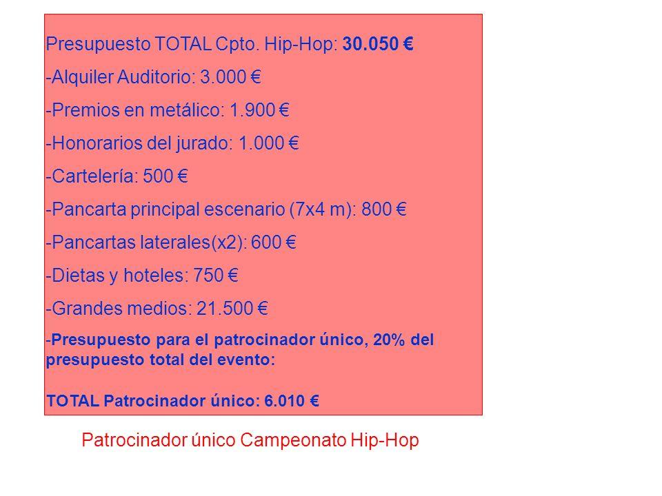 Patrocinador único Campeonato Hip-Hop Presupuesto TOTAL Cpto. Hip-Hop: 30.050 -Alquiler Auditorio: 3.000 -Premios en metálico: 1.900 -Honorarios del j