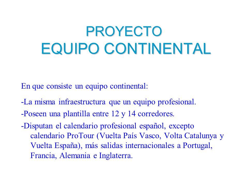 PROYECTO EQUIPO CONTINENTAL En que consiste un equipo continental: -La misma infraestructura que un equipo profesional. -Poseen una plantilla entre 12