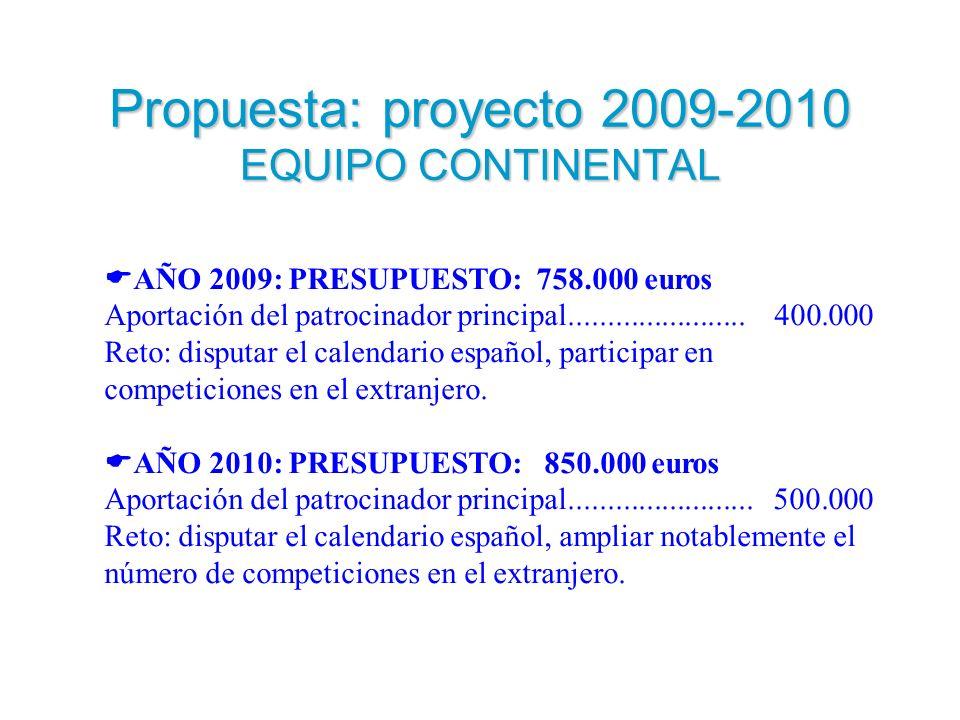 Propuesta: proyecto 2009-2010 EQUIPO CONTINENTAL AÑO 2009: PRESUPUESTO: 758.000 euros Aportación del patrocinador principal....................... 400