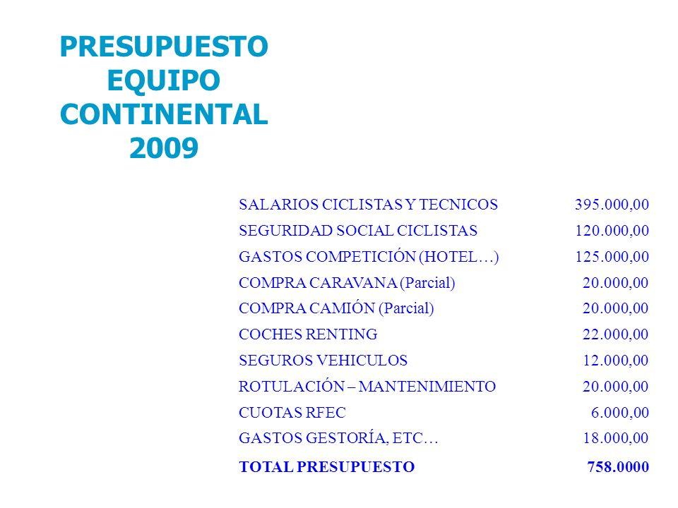 SALARIOS CICLISTAS Y TECNICOS395.000,00 SEGURIDAD SOCIAL CICLISTAS120.000,00 GASTOS COMPETICIÓN (HOTEL…)125.000,00 COMPRA CARAVANA (Parcial)20.000,00