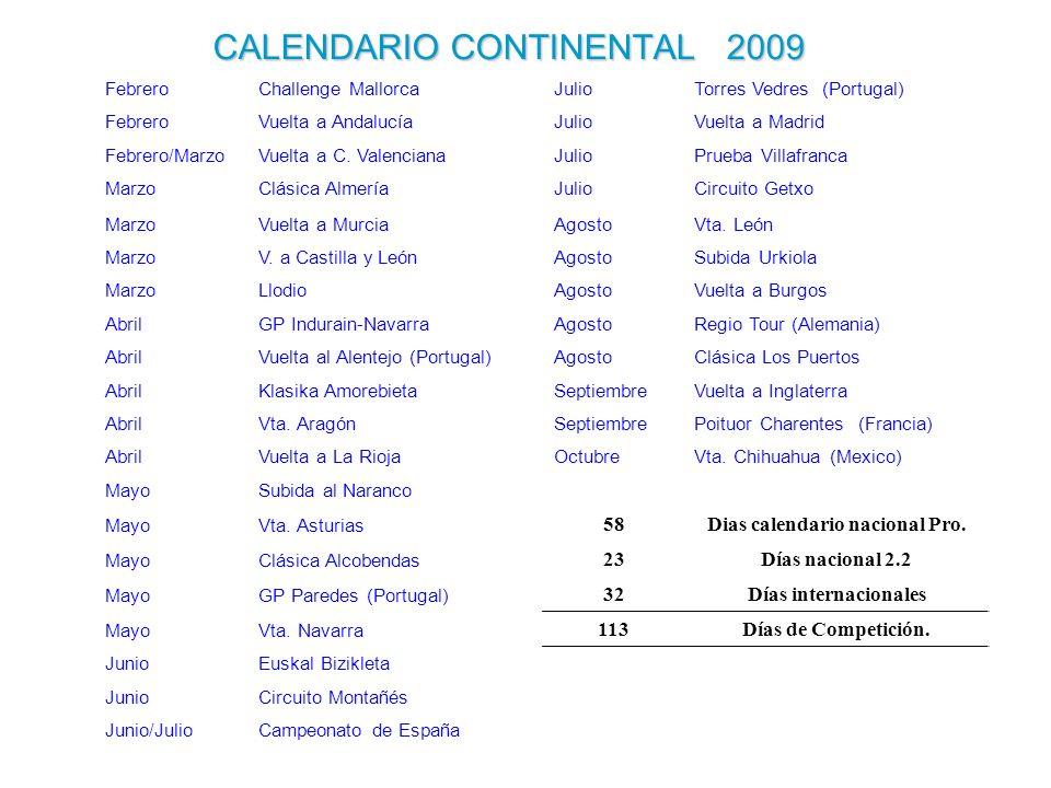 CALENDARIO CONTINENTAL 2009 FebreroChallenge MallorcaJulioTorres Vedres (Portugal) FebreroVuelta a AndalucíaJulioVuelta a Madrid Febrero/MarzoVuelta a