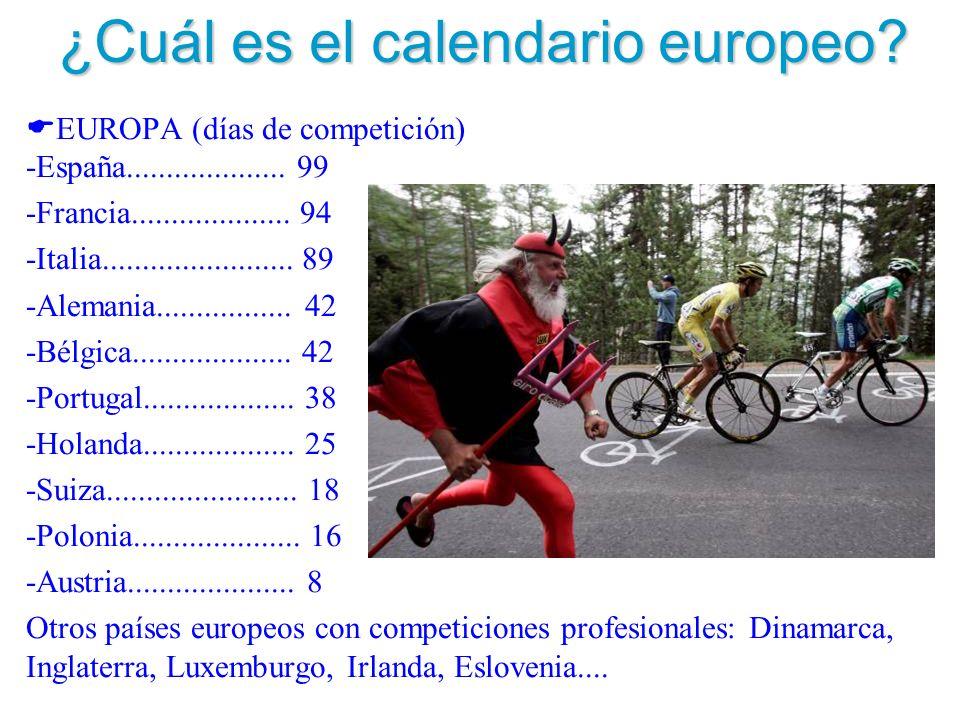 ¿Cuál es el calendario europeo? EUROPA (días de competición) -España.................... 99 -Francia.................... 94 -Italia...................