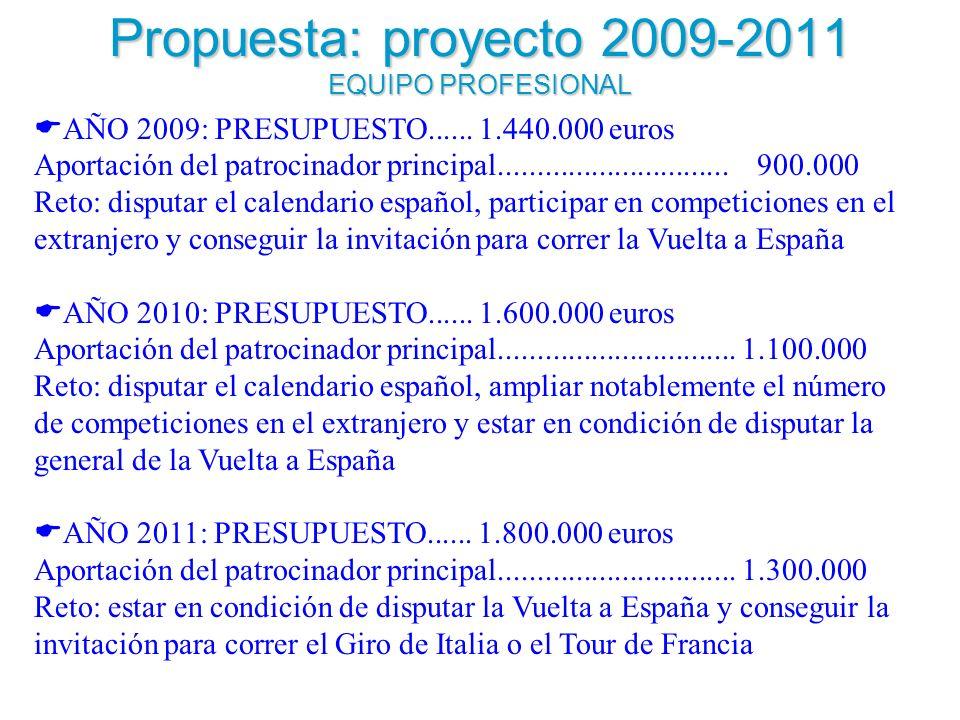 Propuesta: proyecto 2009-2011 EQUIPO PROFESIONAL AÑO 2009: PRESUPUESTO...... 1.440.000 euros Aportación del patrocinador principal....................