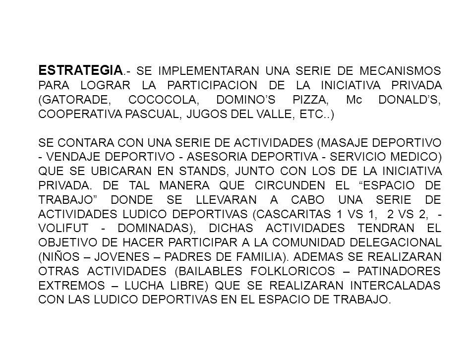 MASAJE DEPORTIVO.- ESTA ACTIVIDAD ESTARA DIRIGIDA POR UN PREPARADOR FISICO, CON LA ESPECIALIDAD EN MASOTERAPIA.