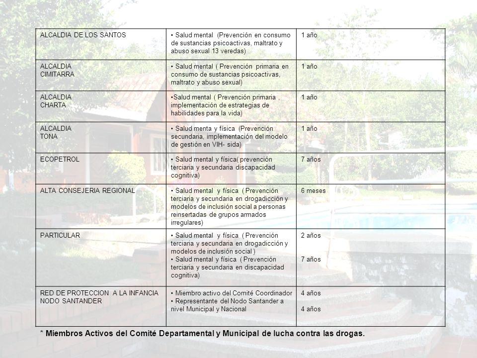 * Miembros Activos del Comité Departamental y Municipal de lucha contra las drogas.