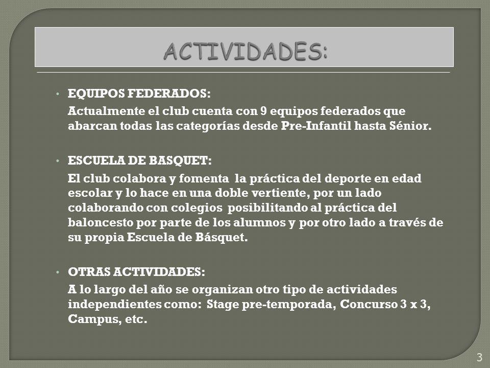 Publicidad Revista, Web: Anuncios, Banners.Pabellón: Vallas, Canastas, Suelo.