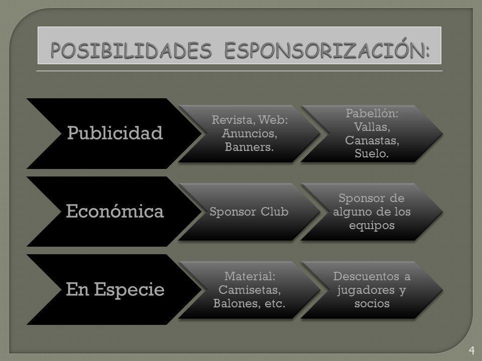 Publicidad Revista, Web: Anuncios, Banners. Pabellón: Vallas, Canastas, Suelo.