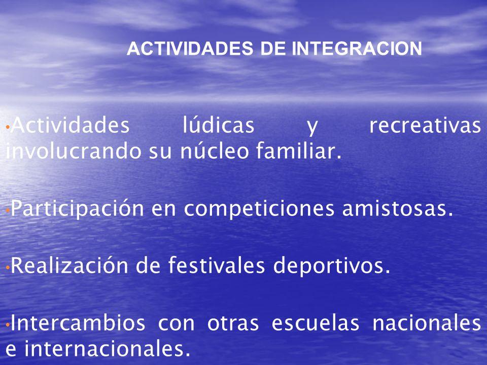ACTIVIDADES DE INTEGRACION Actividades lúdicas y recreativas involucrando su núcleo familiar. Participación en competiciones amistosas. Realización de