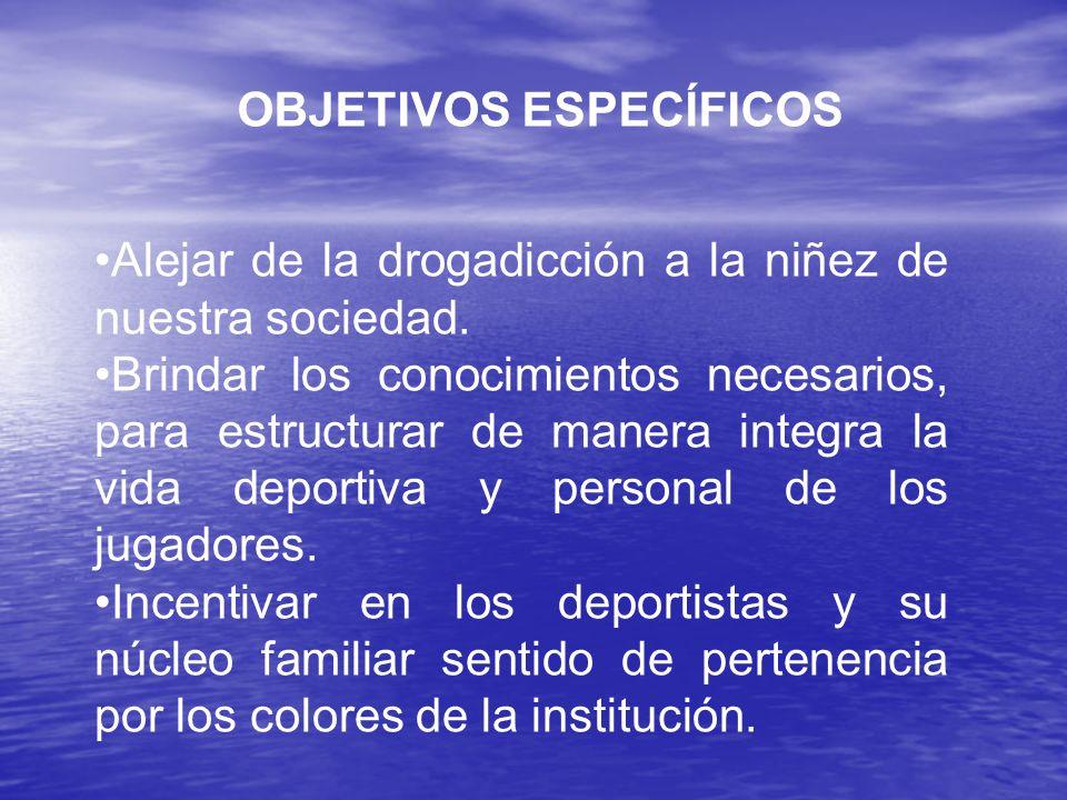 PROPUESTA PROGRAMA DEPORTIVO Práctico Teórico Espacios lúdicos FAMILIA AMIGOS ENTRENADORES DISFRUTAR EL FUTBOL (INTEGRAL)