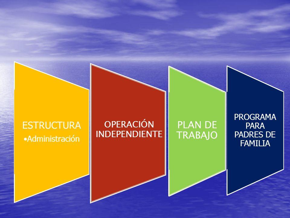 ESTRUCTURA Administración OPERACIÓN INDEPENDIENTE PLAN DE TRABAJO PROGRAMA PARA PADRES DE FAMILIA